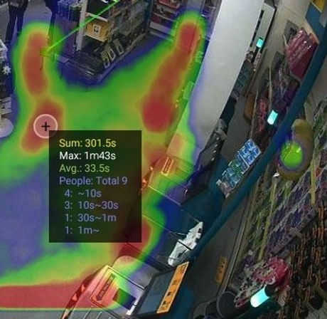 BDI Focus - detailed dwell and traffic heatmaps