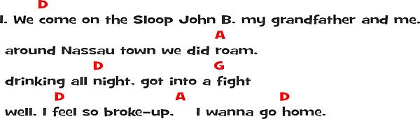 Sloop John B. Strophe 1.png