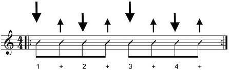 Ukulele 16 Rhythm 1.jpg