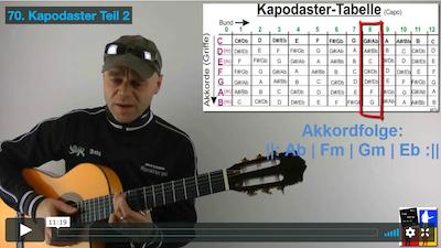 Kursbilder 4 gitarre lernen online.png