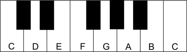 noten-lesen-auf-der-gitarre-noten-klavie