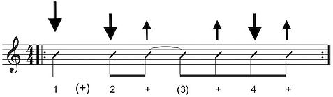 Ukulele 16 Rhythm 3.jpg