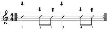 Uke 8 Rhythmus.png