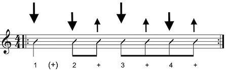 Ukulele 16 Rhythm 2.jpg