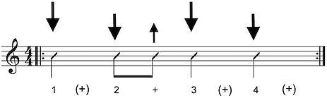 Ukulele 16 Rhythm 4.jpg