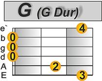 griffwechsel-g.png