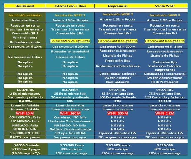 SERVICIO WISP.jpg