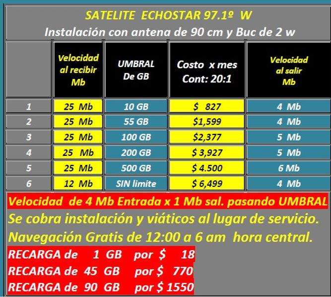 ECHOSTAR 14 DE DIC.jpg