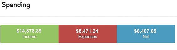 Spending Wealth Vision.jpg