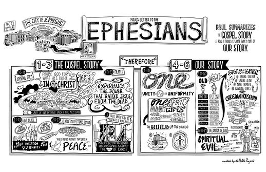 55-Ephesians-FNL.jpg