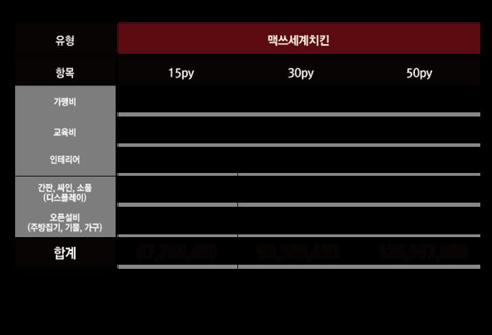 프랜차이즈200806-02.png