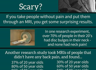 MRI is not a Diagnosis! If your MRI is bad don't panic, call us!