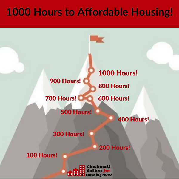 1000 Hours to Affordable Housing! (1).pn