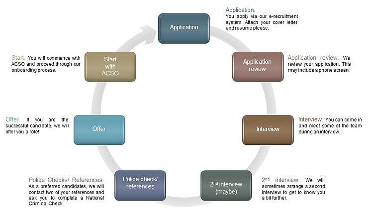 Recruitment_process.jpg