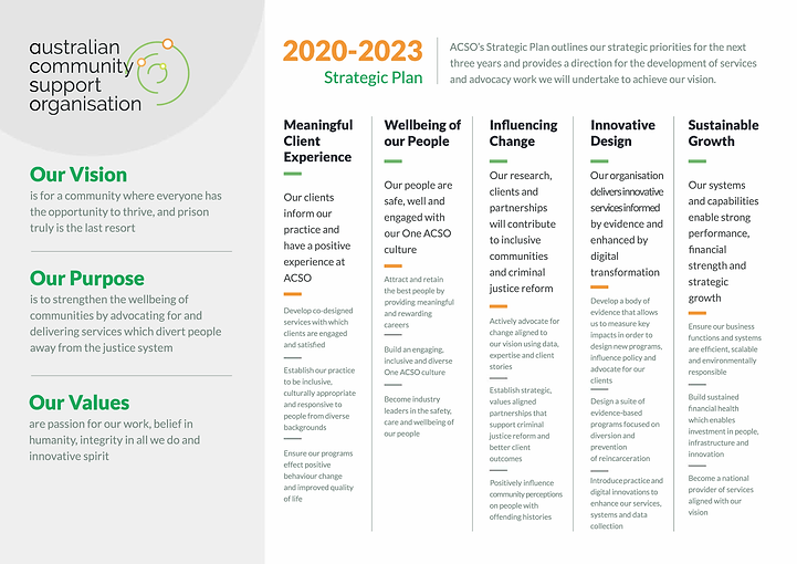 ACSO Strategic Plan 2020-2023.png