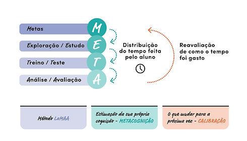 Metodologia LaMAA v3-02.jpg