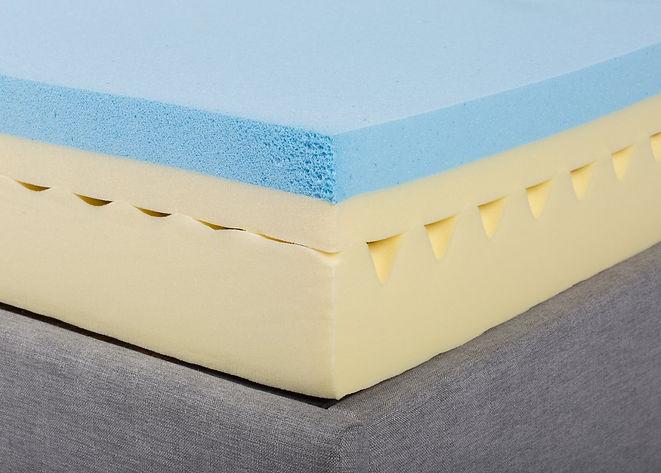 Gel-Memory-Foam-Mattress.jpg