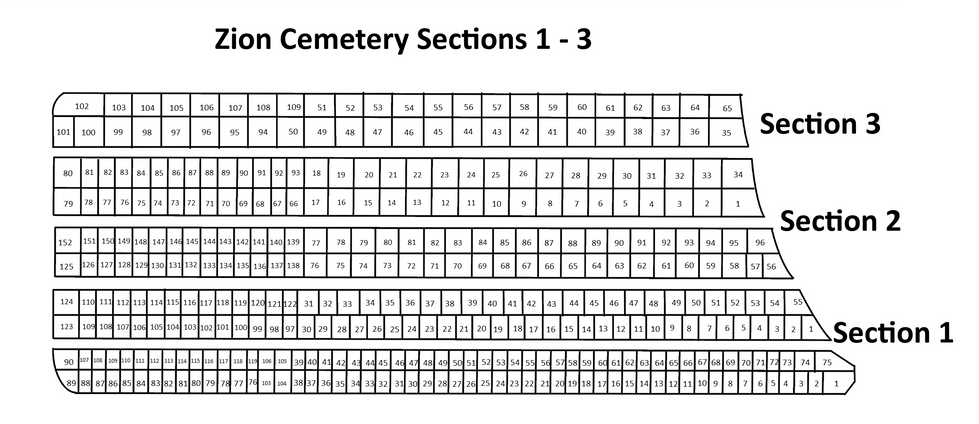Sections 1-3 Revised.png
