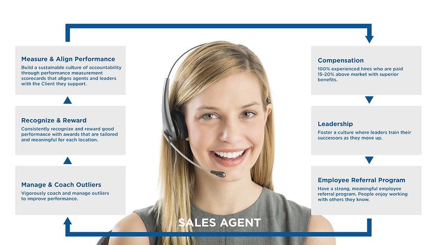 salesAgent.jpg