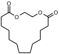 香りの科学 第3回目