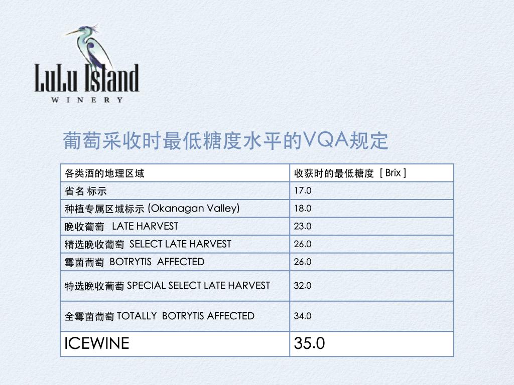 葡萄采收时最低糖度水平的VQA规定
