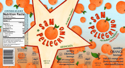 San Pellegrino Packaging Design Layout Illustration