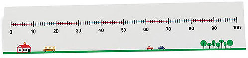Write On/Wipe Off Desktop Number Lines for 0-100/0-120 - Set of 10 per pack