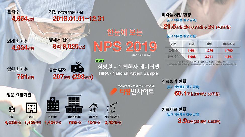 숫자로 보는 NPS 2019.jpg