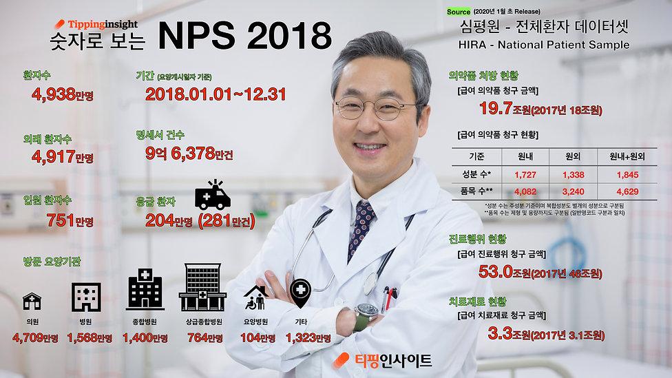 숫자로 보는 NPS 2018.001.jpg