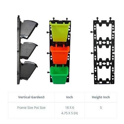 3 pots panel systems.png