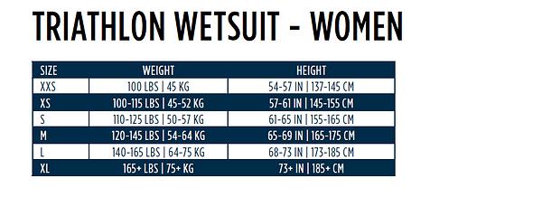 Triathlon Wetsuit - Women.PNG