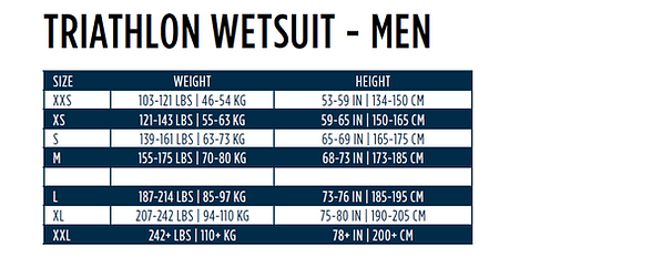 Triathlon Wetsuit - Men.PNG
