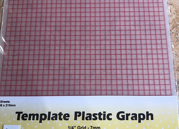 Template plastic graph