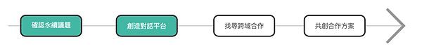螢幕快照 2019-06-14 11.03.57.png