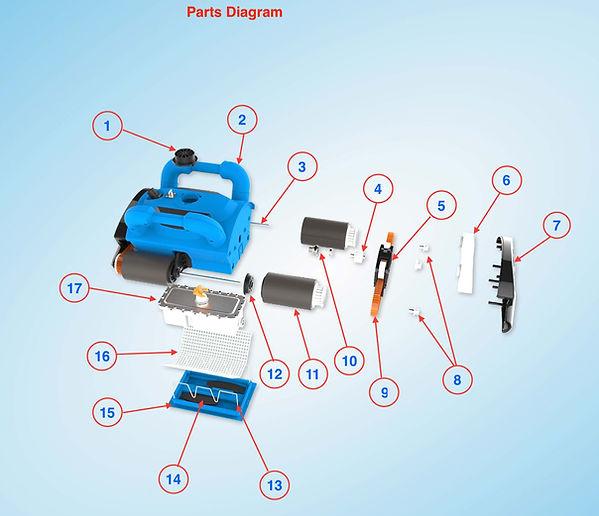 RoboPro 200 Parts diagram