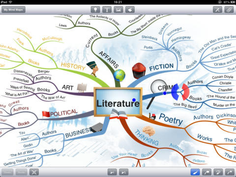 iMindMap-HD.jpeg
