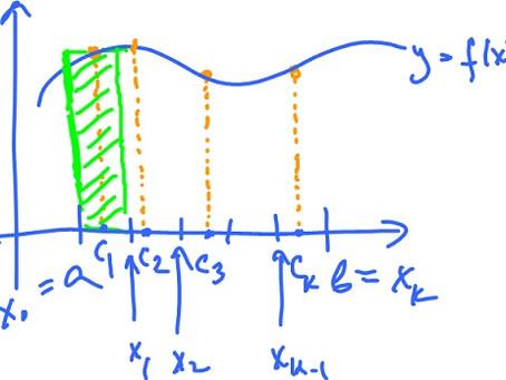 Apunts Matemàtiques. Càlcul de Primitives