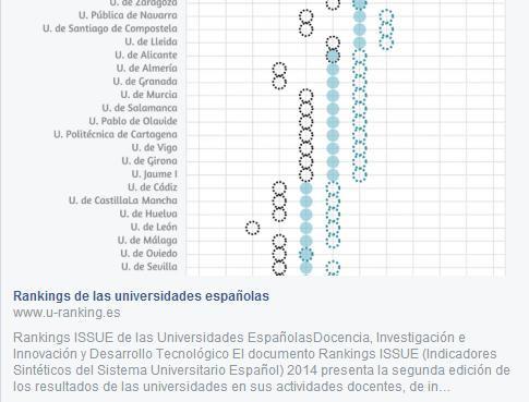 Raking de les universitats espanyoles.jpg