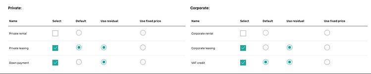 corporate_admin.png