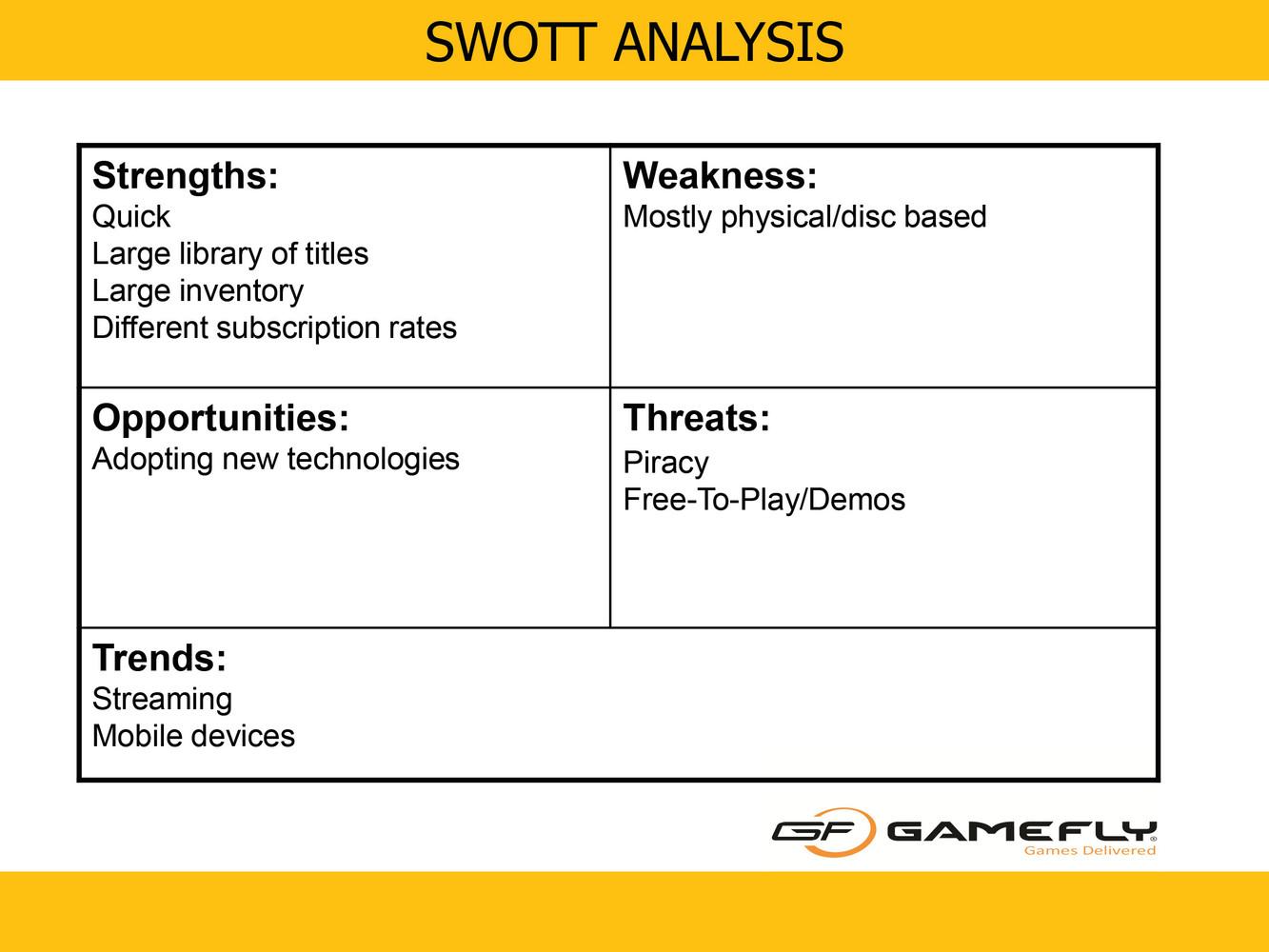 SWOTT Analysis
