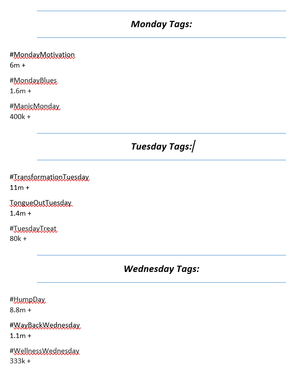 Sample Hashtag Research