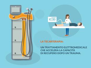 La Tecarterapia: un trattamento elettromedicale che accelera la capacità di recupero dopo un trauma