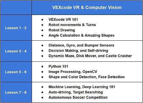 VEXcode VR Computer Vision.jpg