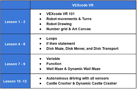VEXcode VR Class.png