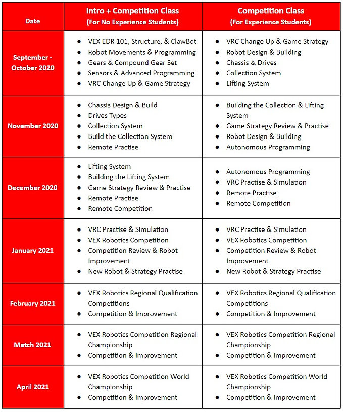 VEX EDR Schedule.jpg
