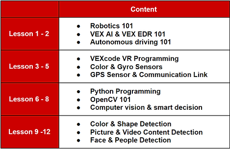 VEX AI Classes.png