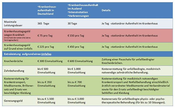 leistungen_unfallschutz_plus.jpg
