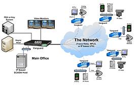 ip network northern va.png