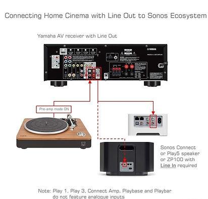 sonos-home-theater-northern-va.jpg