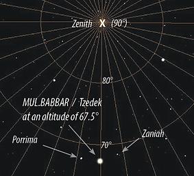 Star of Bethlehem image